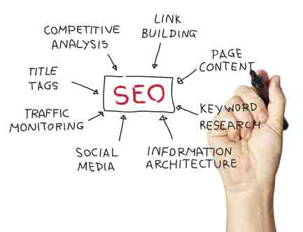 seo_search-engine-optimization